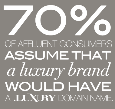 70% of affluent consumers assume that a luxury brand would have a .luxury domain name